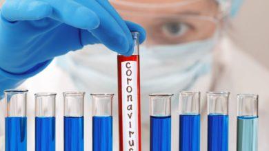 Photo of COVID-19: Қазақстанда тағы 691 адам коронавирус жұқтырды