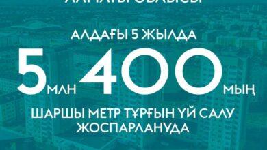 Photo of Алдағы бес жылда Алматы облысында 5 млн. 400 мың шаршы метр тұрғын үй салынады