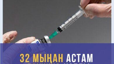 Photo of Алматы облысында 32 мыңан астам вакцина қалды