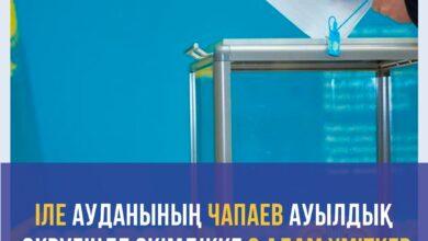 Photo of Алматы облысындағы ауылдардың бірінде әкімдікке үміткерлердің рекордтық саны тіркелді